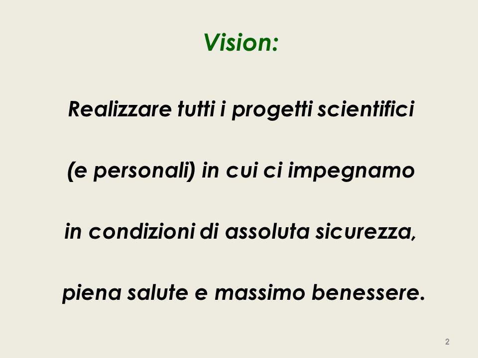 Vision: Realizzare tutti i progetti scientifici (e personali) in cui ci impegnamo in condizioni di assoluta sicurezza, piena salute e massimo benesser