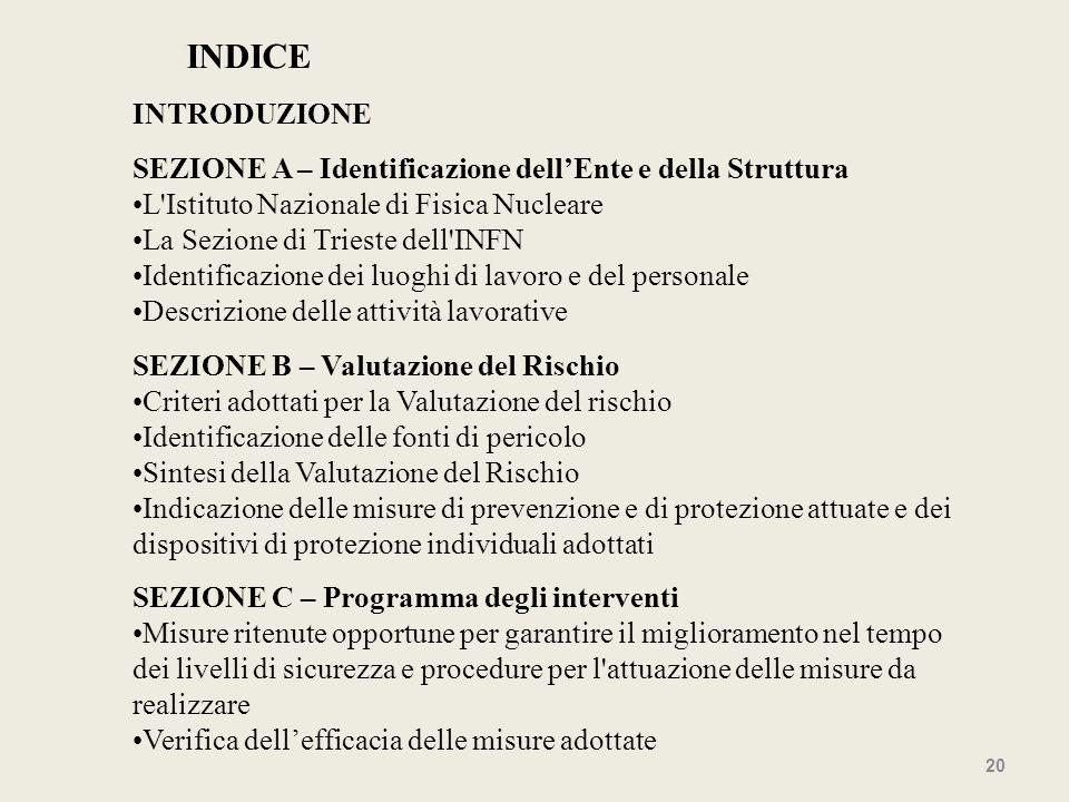 20 INDICE INTRODUZIONE SEZIONE A – Identificazione dellEnte e della Struttura L'Istituto Nazionale di Fisica Nucleare La Sezione di Trieste dell'INFN