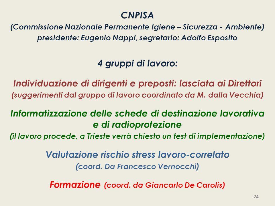 CNPISA (Commissione Nazionale Permanente Igiene – Sicurezza - Ambiente) presidente: Eugenio Nappi, segretario: Adolfo Esposito 4 gruppi di lavoro: Ind