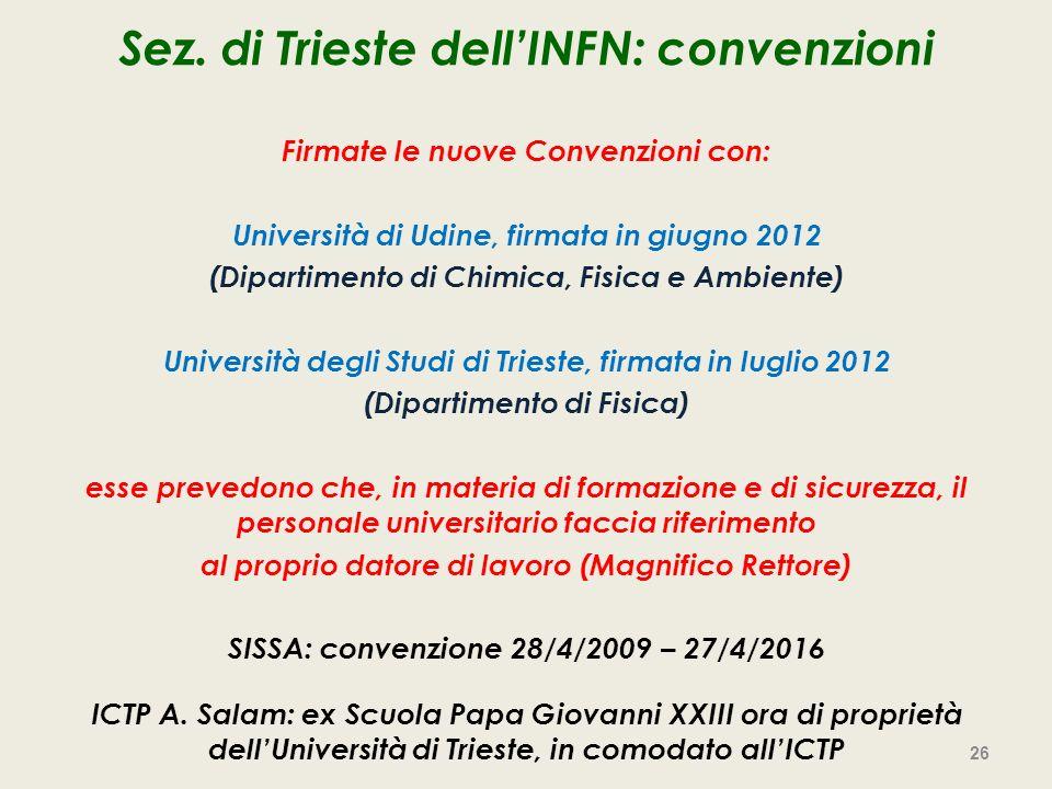 Sez. di Trieste dellINFN: convenzioni Firmate le nuove Convenzioni con: Università di Udine, firmata in giugno 2012 (Dipartimento di Chimica, Fisica e