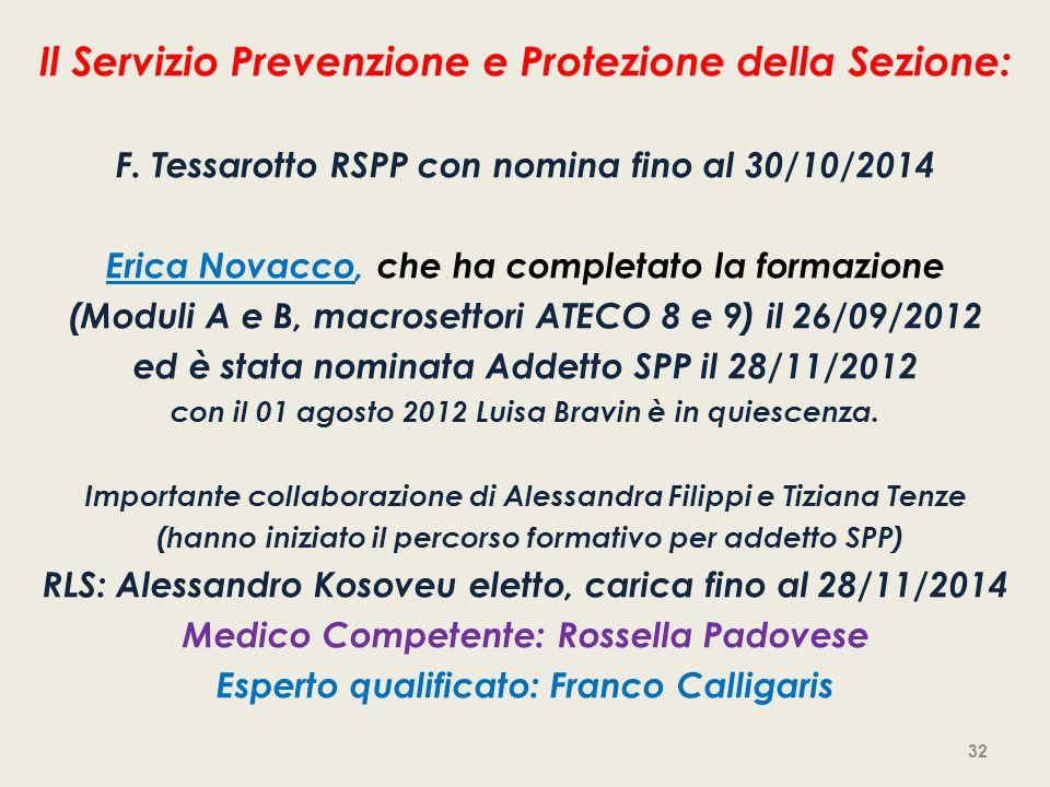 Il Servizio Prevenzione e Protezione della Sezione: F. Tessarotto RSPP con nomina fino al 30/10/2014 Erica Novacco, che ha completato la formazione (M