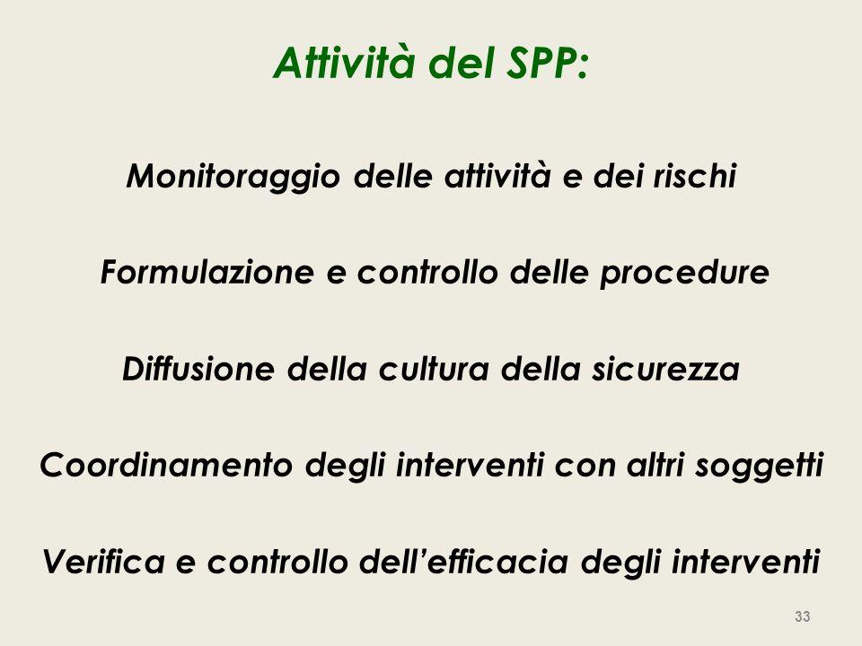 Attività del SPP: Monitoraggio delle attività e dei rischi Formulazione e controllo delle procedure Diffusione della cultura della sicurezza Coordinam