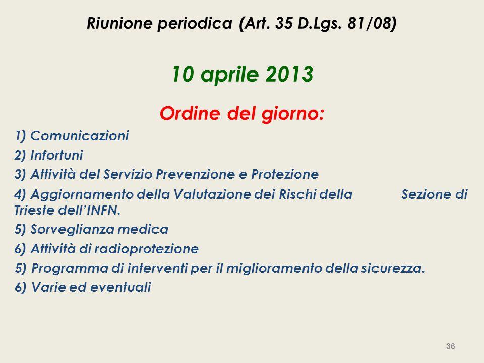 Riunione periodica (Art. 35 D.Lgs. 81/08) 10 aprile 2013 Ordine del giorno: 1) Comunicazioni 2) Infortuni 3) Attività del Servizio Prevenzione e Prote