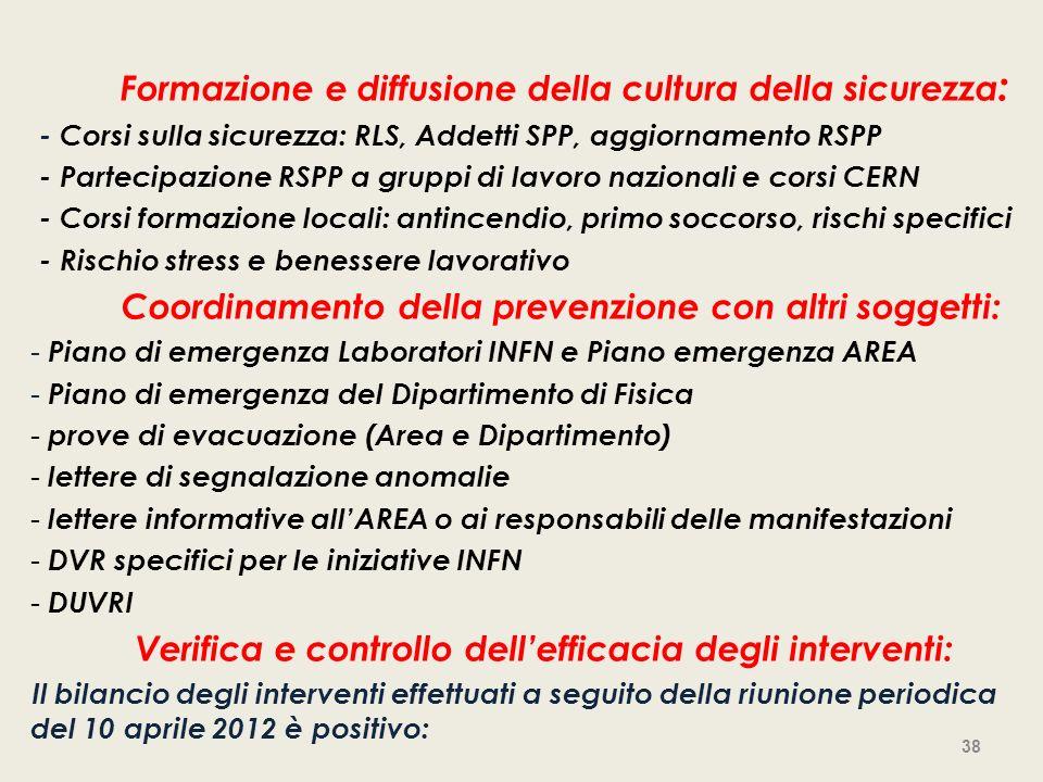 Formazione e diffusione della cultura della sicurezza : - Corsi sulla sicurezza: RLS, Addetti SPP, aggiornamento RSPP - Partecipazione RSPP a gruppi d