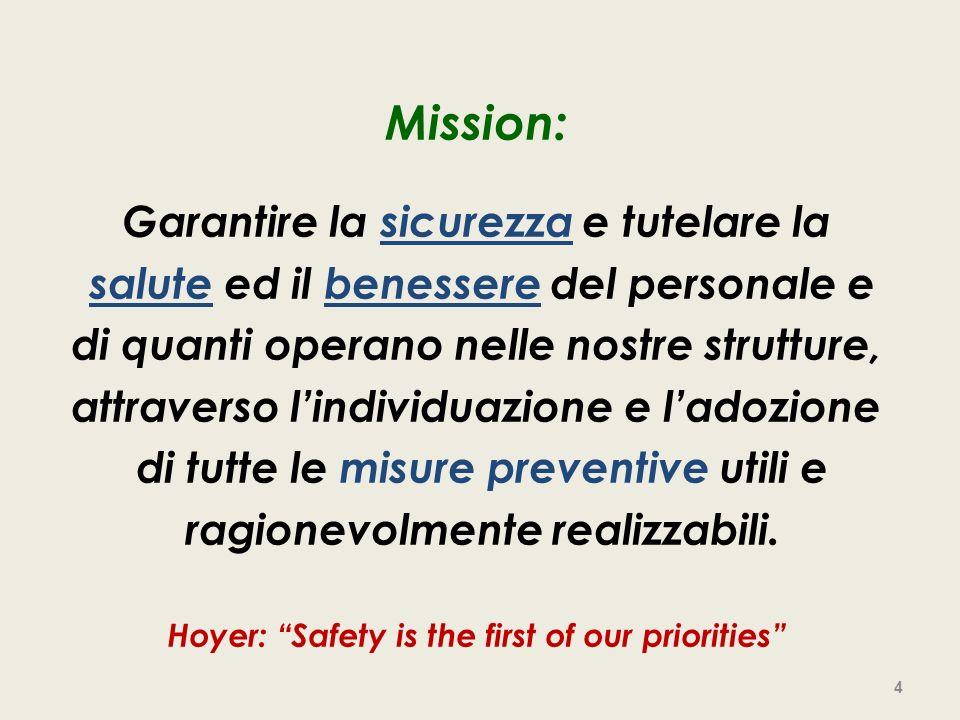 Mission: Garantire la sicurezza e tutelare la salute ed il benessere del personale e di quanti operano nelle nostre strutture, attraverso lindividuazi