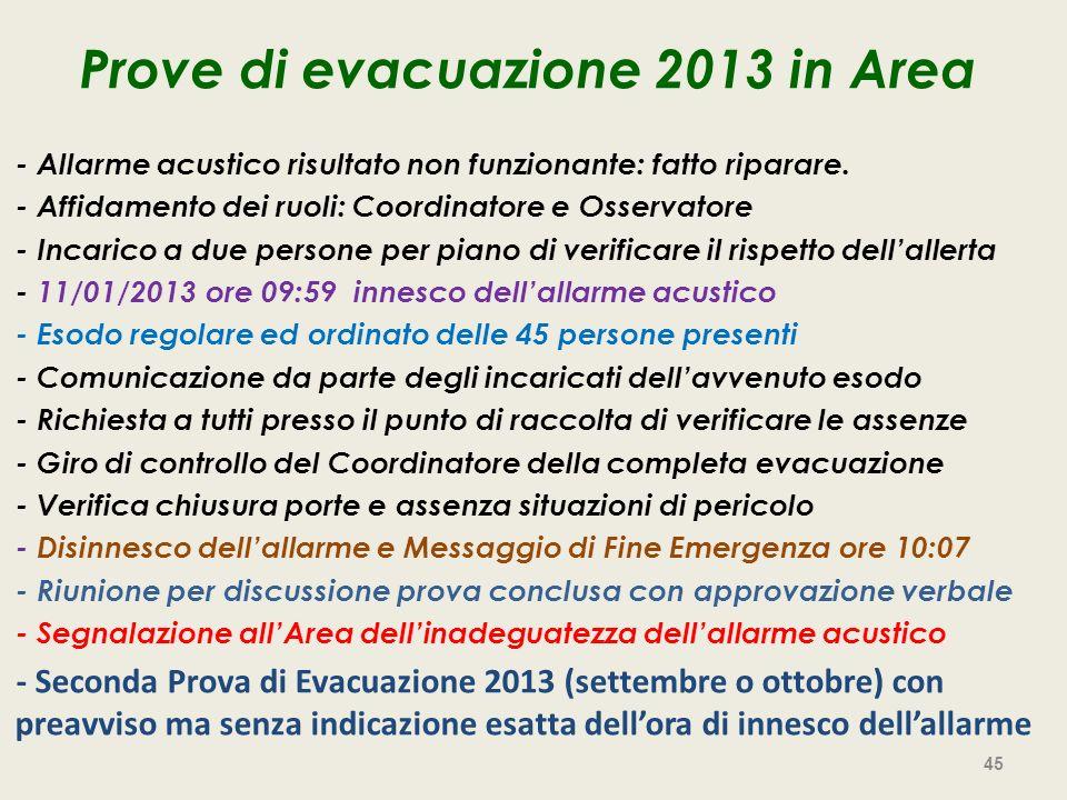 Prove di evacuazione 2013 in Area - Allarme acustico risultato non funzionante: fatto riparare. - Affidamento dei ruoli: Coordinatore e Osservatore -