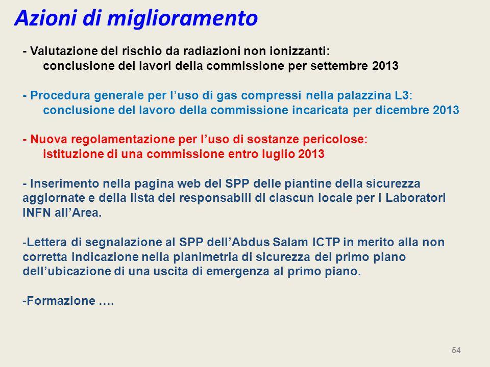 54 - Valutazione del rischio da radiazioni non ionizzanti: conclusione dei lavori della commissione per settembre 2013 - Procedura generale per luso d