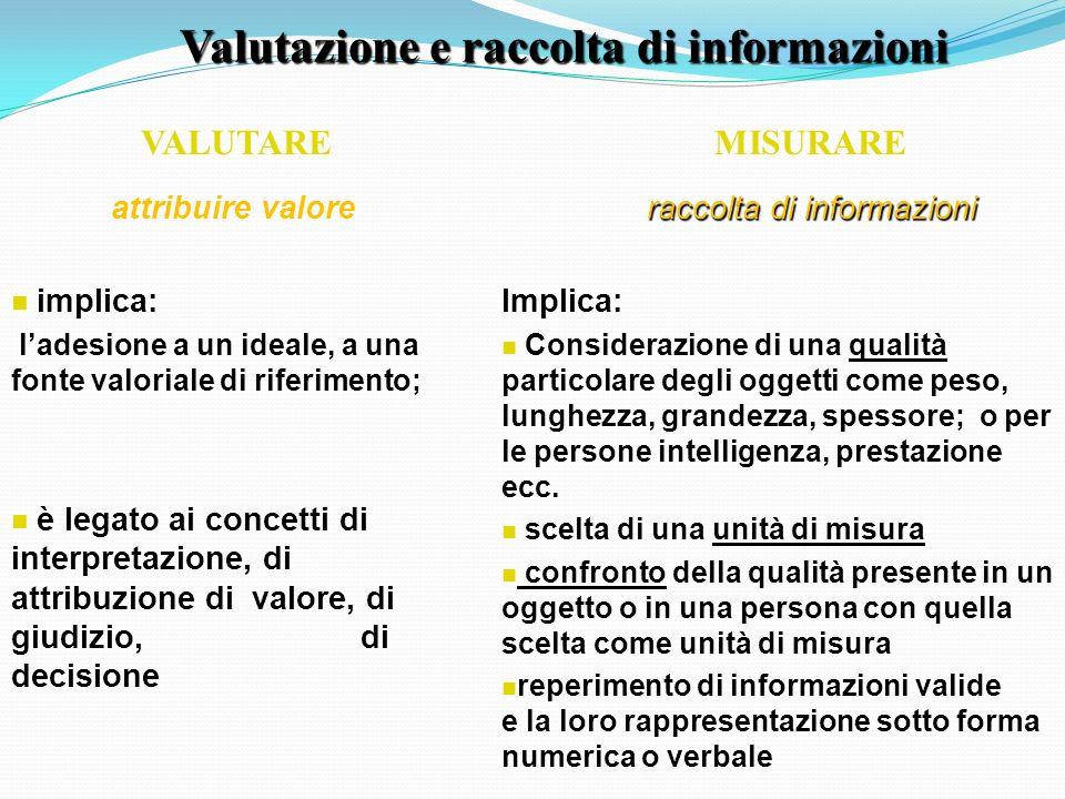 Valutazione e raccolta di informazioni VALUTARE MISURARE attribuire valore implica: ladesione a un ideale, a una fonte valoriale di riferimento; è leg