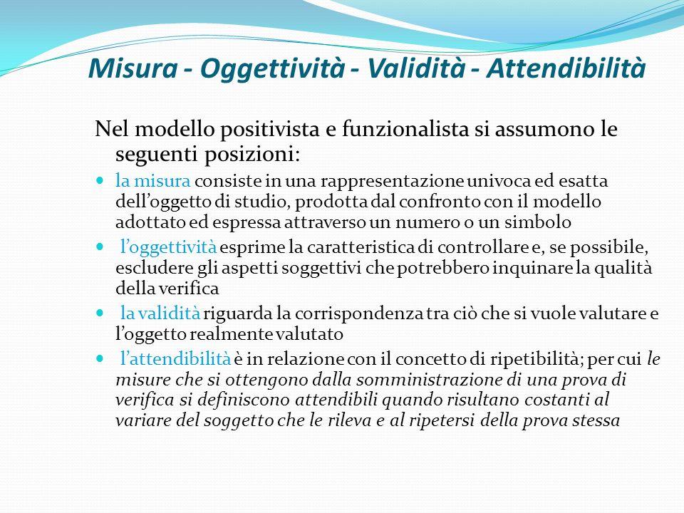Misura - Oggettività - Validità - Attendibilità Nel modello positivista e funzionalista si assumono le seguenti posizioni: la misura consiste in una r