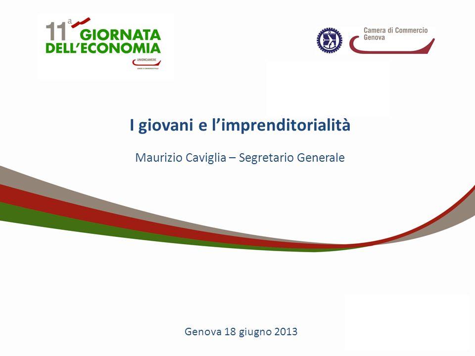 I giovani e limprenditorialità Maurizio Caviglia – Segretario Generale Genova 18 giugno 2013