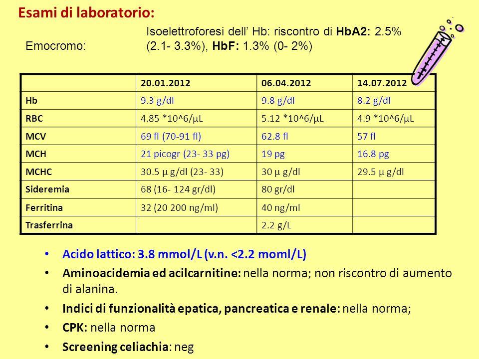 Esami di laboratorio: Emocromo: 20.01.201206.04.201214.07.2012 Hb9.3 g/dl9.8 g/dl8.2 g/dl RBC4.85 *10^6/μL5.12 *10^6/μL4.9 *10^6/μL MCV69 fl (70-91 fl)62.8 fl57 fl MCH21 picogr (23- 33 pg)19 pg16.8 pg MCHC30.5 μ g/dl (23- 33)30 μ g/dl29.5 μ g/dl Sideremia68 (16- 124 gr/dl)80 gr/dl Ferritina32 (20 200 ng/ml)40 ng/ml Trasferrina2.2 g/L Isoelettroforesi dell Hb: riscontro di HbA2: 2.5% (2.1- 3.3%), HbF: 1.3% (0- 2%) Acido lattico: 3.8 mmol/L (v.n.