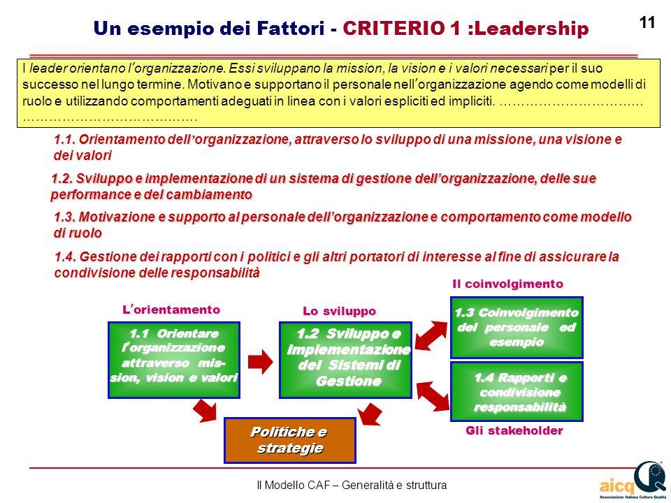 Lautovalutazione delle scuole secondo il modello CAF 11 Il Modello CAF – Generalità e struttura 11 Un esempio dei Fattori - CRITERIO 1 :Leadership I leader orientano lorganizzazione.