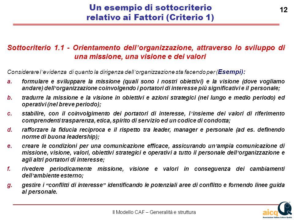 Lautovalutazione delle scuole secondo il modello CAF 12 Il Modello CAF – Generalità e struttura 12 Un esempio di sottocriterio relativo ai Fattori (Criterio 1) Sottocriterio 1.1 - Orientamento dellorganizzazione, attraverso lo sviluppo di una missione, una visione e dei valori Considerare levidenza di quanto la dirigenza dellorganizzazione sta facendo per ( Esempi): a.formulare e sviluppare la missione (quali sono i nostri obiettivi) e la visione (dove vogliamo andare) dellorganizzazione coinvolgendo i portatori di interesse più significativi e il personale; b.tradurre la missione e la visione in obiettivi e azioni strategici (nel lungo e medio periodo) ed operativi (nel breve periodo); c.stabilire, con il coinvolgimento dei portatori di interesse, linsieme dei valori di riferimento comprendenti trasparenza, etica, spirito di servizio ed un codice di condotta; d.rafforzare la fiducia reciproca e il rispetto tra leader, manager e personale (ad es.