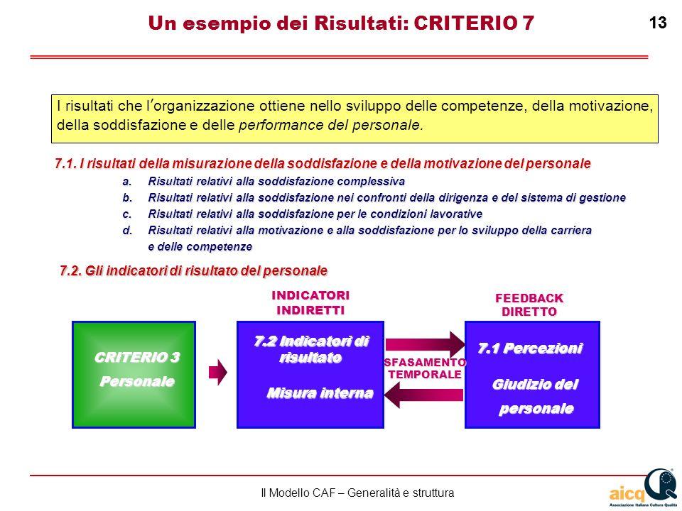 Lautovalutazione delle scuole secondo il modello CAF 13 Il Modello CAF – Generalità e struttura 13 Un esempio dei Risultati: CRITERIO 7 I risultati che lorganizzazione ottiene nello sviluppo delle competenze, della motivazione, della soddisfazione e delle performance del personale.