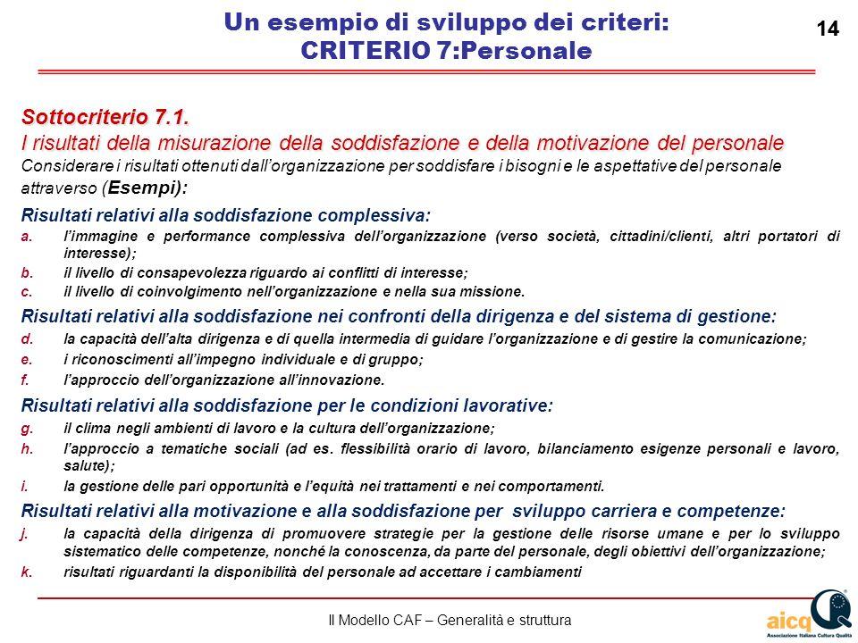 Lautovalutazione delle scuole secondo il modello CAF 14 Il Modello CAF – Generalità e struttura 14 Un esempio di sviluppo dei criteri: CRITERIO 7:Personale Sottocriterio 7.1.