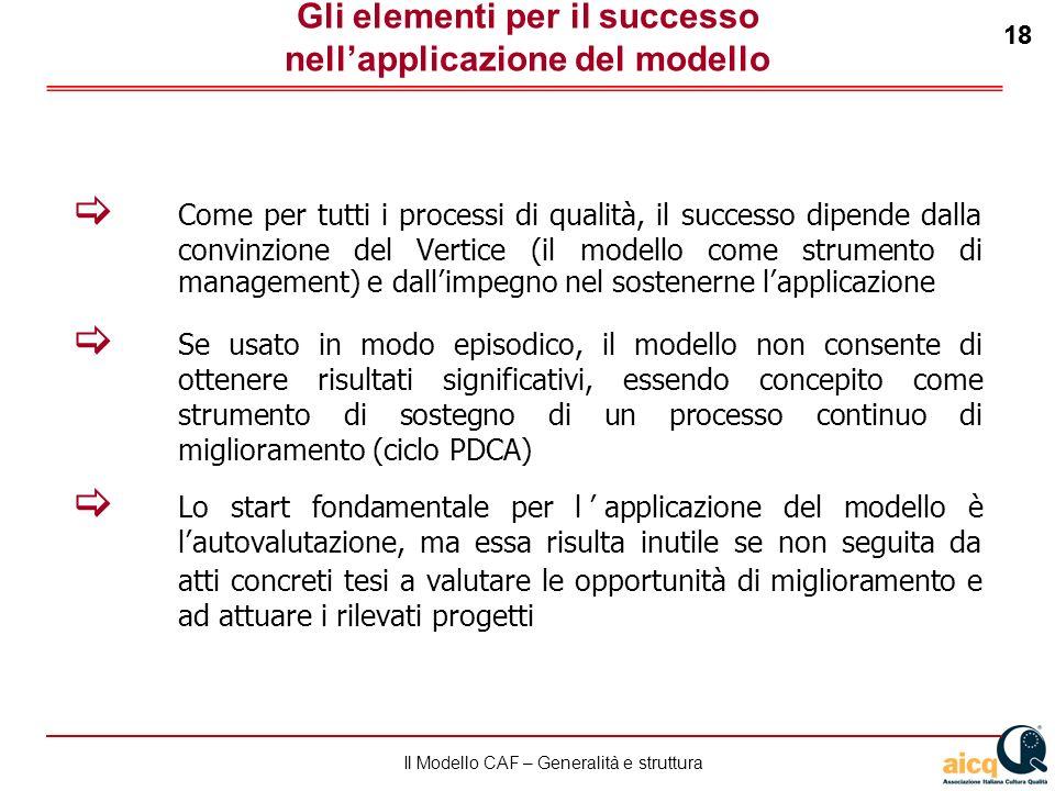 Lautovalutazione delle scuole secondo il modello CAF 18 Il Modello CAF – Generalità e struttura 18 Come per tutti i processi di qualità, il successo d