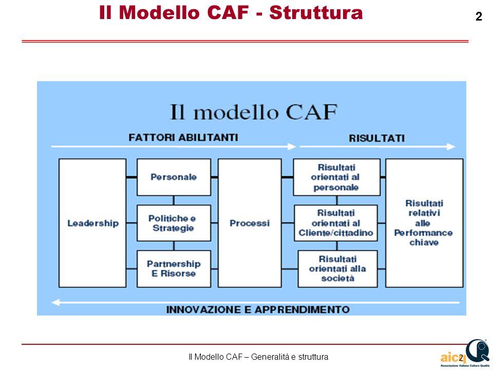 Lautovalutazione delle scuole secondo il modello CAF 2 Il Modello CAF – Generalità e struttura 2 2 Il Modello CAF - Struttura