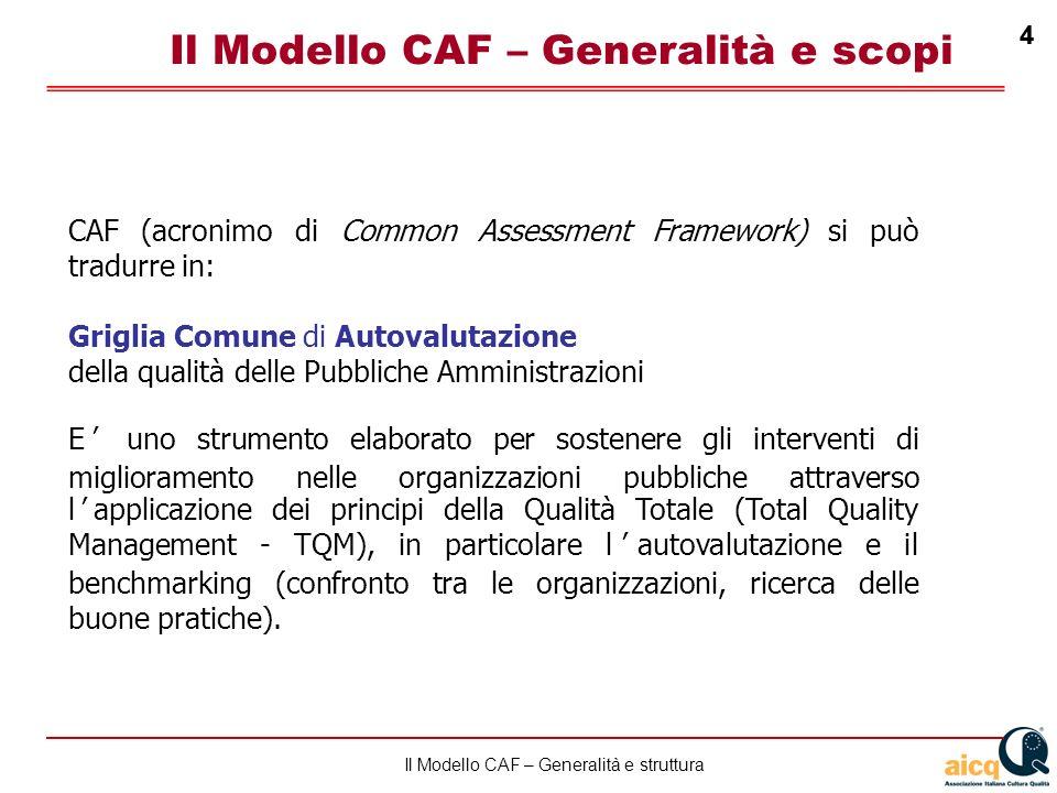 Lautovalutazione delle scuole secondo il modello CAF 4 Il Modello CAF – Generalità e struttura 4 Il Modello CAF – Generalità e scopi CAF (acronimo di
