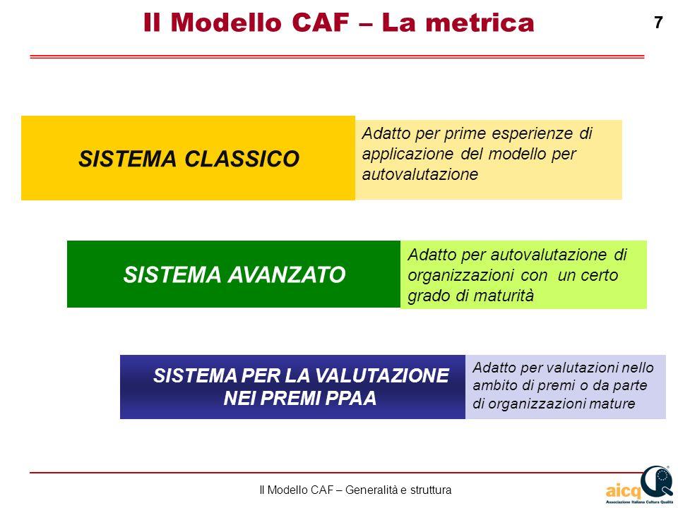 Lautovalutazione delle scuole secondo il modello CAF 7 Il Modello CAF – Generalità e struttura 7 SISTEMA CLASSICO SISTEMA AVANZATO Il Modello CAF – La metrica SISTEMA PER LA VALUTAZIONE NEI PREMI PPAA Adatto per prime esperienze di applicazione del modello per autovalutazione Adatto per autovalutazione di organizzazioni con un certo grado di maturità Adatto per valutazioni nello ambito di premi o da parte di organizzazioni mature