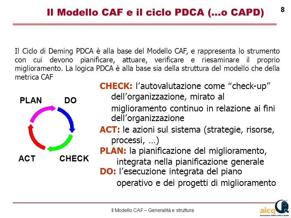 Lautovalutazione delle scuole secondo il modello CAF 8 Il Modello CAF – Generalità e struttura 8 Il Modello CAF e il ciclo PDCA (…o CAPD) PLAN DO ACT