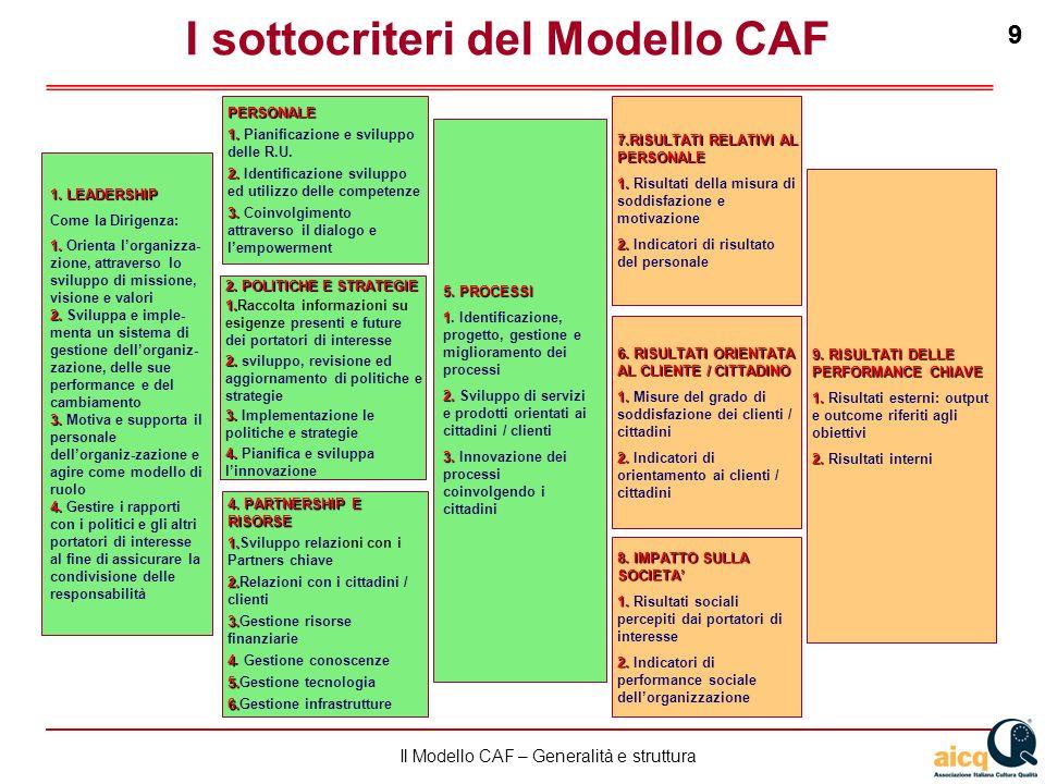 Lautovalutazione delle scuole secondo il modello CAF 9 Il Modello CAF – Generalità e struttura 9 I sottocriteri del Modello CAF 1. LEADERSHIP Come la