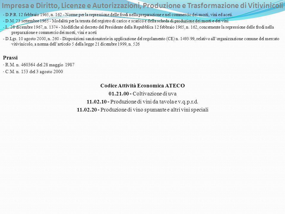 Impresa e Diritto, Licenze e Autorizzazioni, Produzione e Trasformazione di Vitivinicoli - D.P.R. 12 febbraio 1965, n. 162 - Norme per la repressione