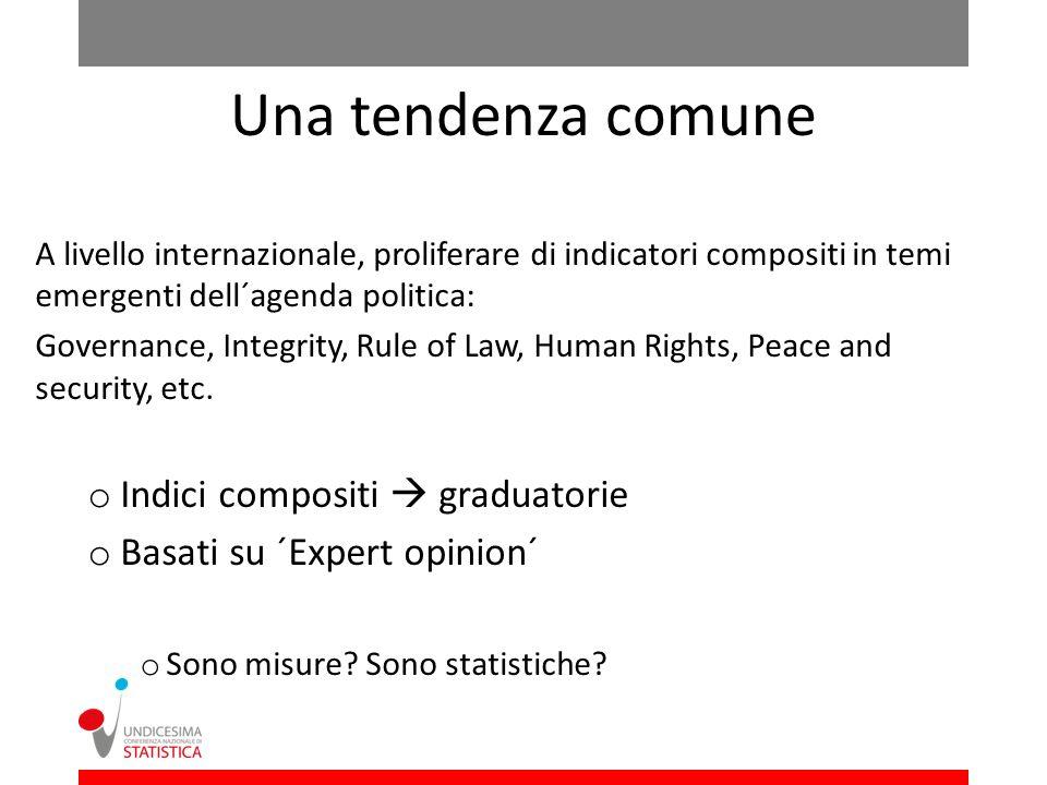 Una tendenza comune A livello internazionale, proliferare di indicatori compositi in temi emergenti dell´agenda politica: Governance, Integrity, Rule of Law, Human Rights, Peace and security, etc.
