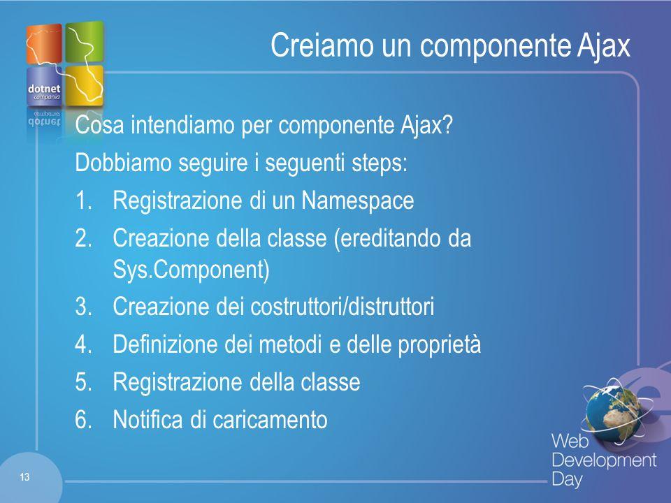 Fare clic per modificare lo stile del titolo Fare clic per modificare stili del testo dello schema – Secondo livello Terzo livello – Quarto livello » Quinto livello Creiamo un componente Ajax Cosa intendiamo per componente Ajax.