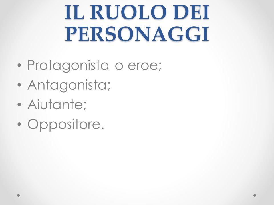 IL RUOLO DEI PERSONAGGI Protagonista o eroe; Antagonista; Aiutante; Oppositore.