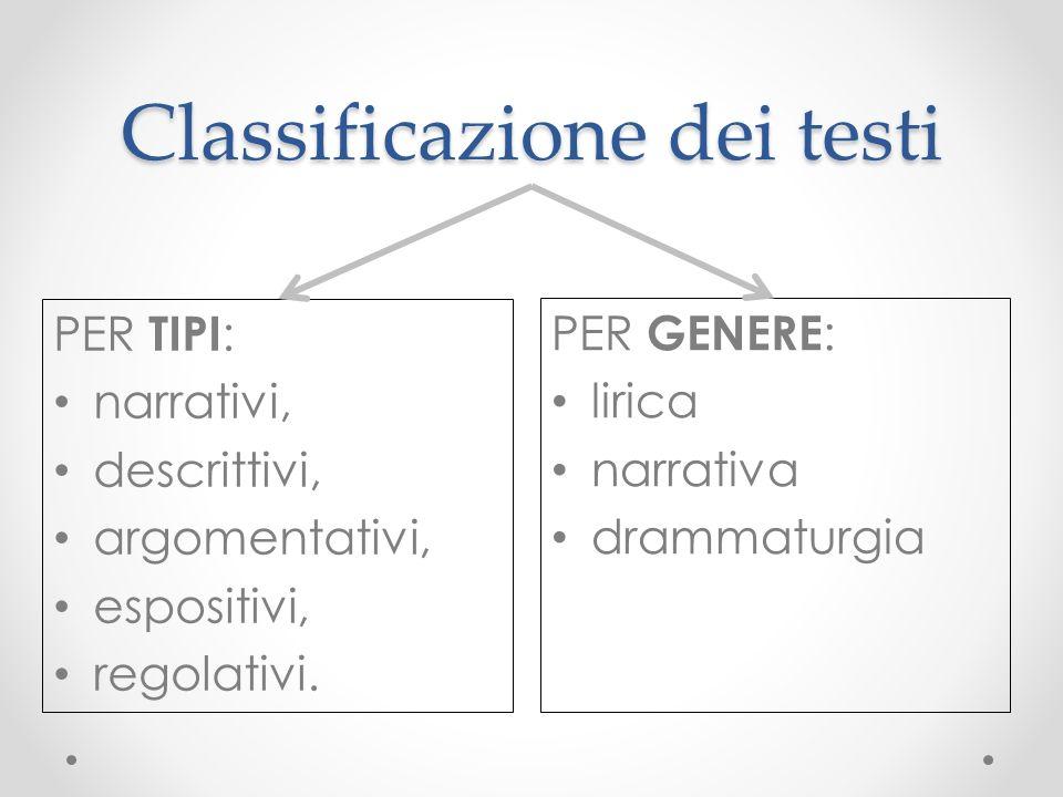 Classificazione dei testi PER GENERE : lirica narrativa drammaturgia PER TIPI : narrativi, descrittivi, argomentativi, espositivi, regolativi.