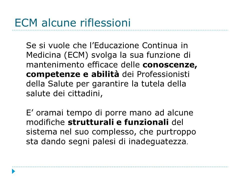 ECM alcune riflessioni Se si vuole che lEducazione Continua in Medicina (ECM) svolga la sua funzione di mantenimento efficace delle conoscenze, compet