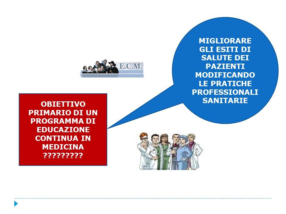 MIGLIORARE GLI ESITI DI SALUTE DEI PAZIENTI MODIFICANDO LE PRATICHE PROFESSIONALI SANITARIE OBIETTIVO PRIMARIO DI UN PROGRAMMA DI EDUCAZIONE CONTINUA