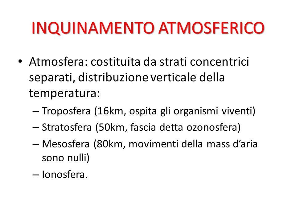 INQUINAMENTO ATMOSFERICO Atmosfera: costituita da strati concentrici separati, distribuzione verticale della temperatura: – Troposfera (16km, ospita g