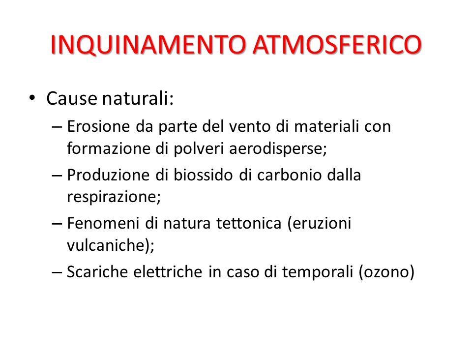 INQUINAMENTO ATMOSFERICO Cause naturali: – Erosione da parte del vento di materiali con formazione di polveri aerodisperse; – Produzione di biossido d