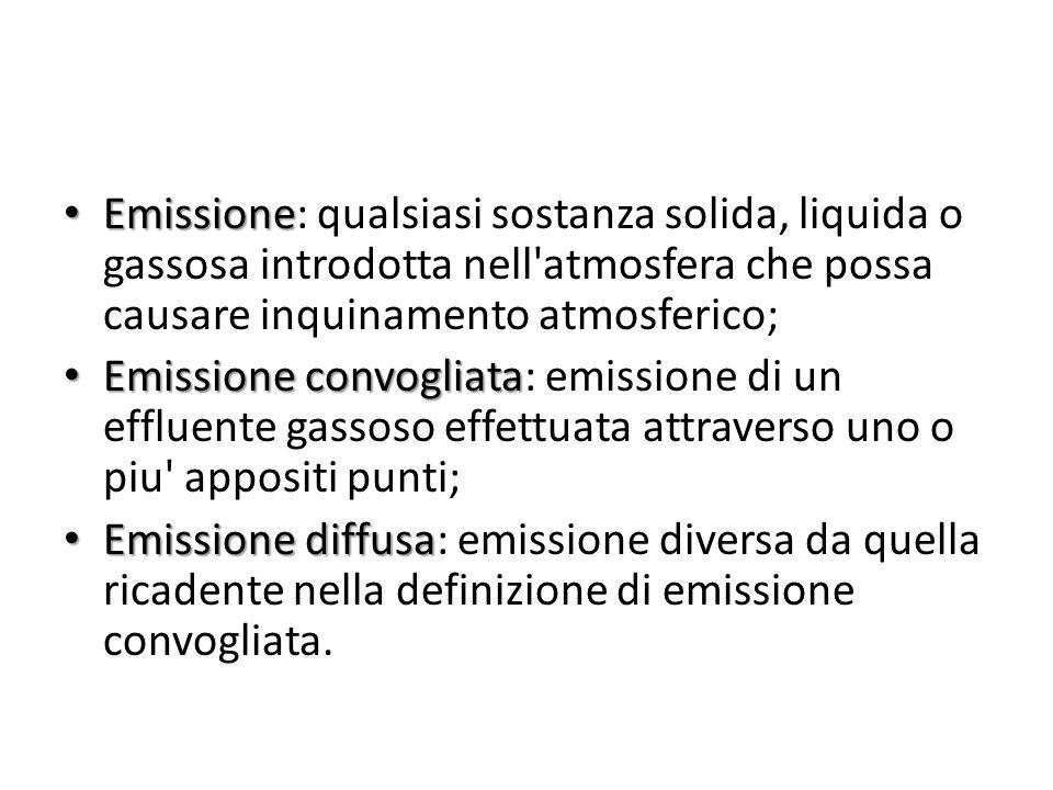 Emissione Emissione: qualsiasi sostanza solida, liquida o gassosa introdotta nell'atmosfera che possa causare inquinamento atmosferico; Emissione conv