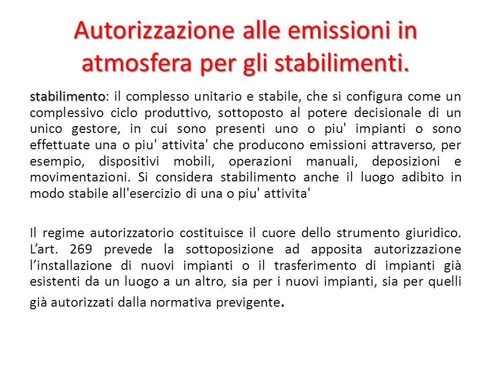 Autorizzazione alle emissioni in atmosfera per gli stabilimenti. stabilimento stabilimento: il complesso unitario e stabile, che si configura come un