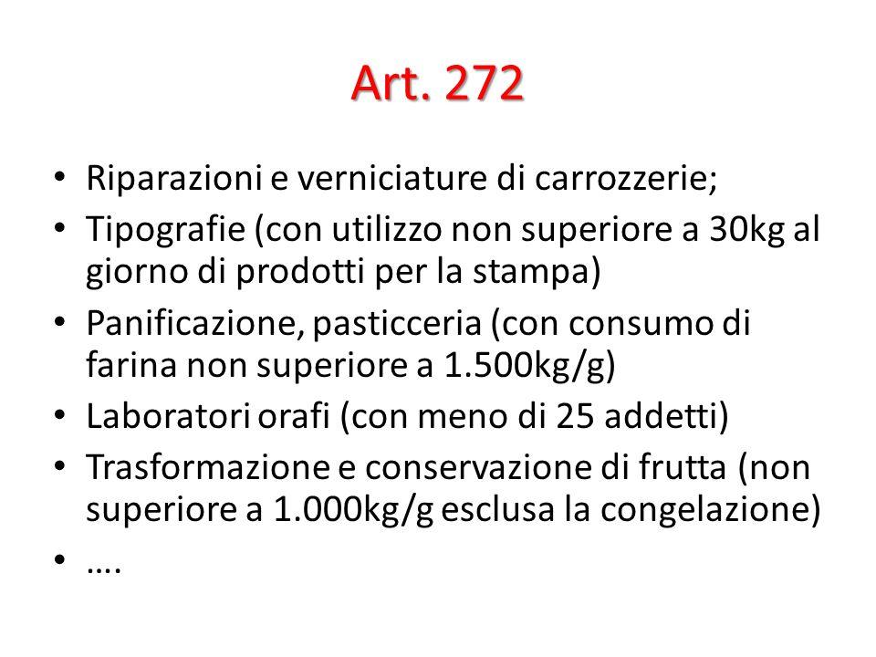 Art. 272 Riparazioni e verniciature di carrozzerie; Tipografie (con utilizzo non superiore a 30kg al giorno di prodotti per la stampa) Panificazione,