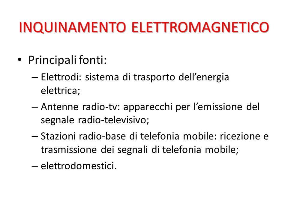 INQUINAMENTO ELETTROMAGNETICO Principali fonti: – Elettrodi: sistema di trasporto dellenergia elettrica; – Antenne radio-tv: apparecchi per lemissione