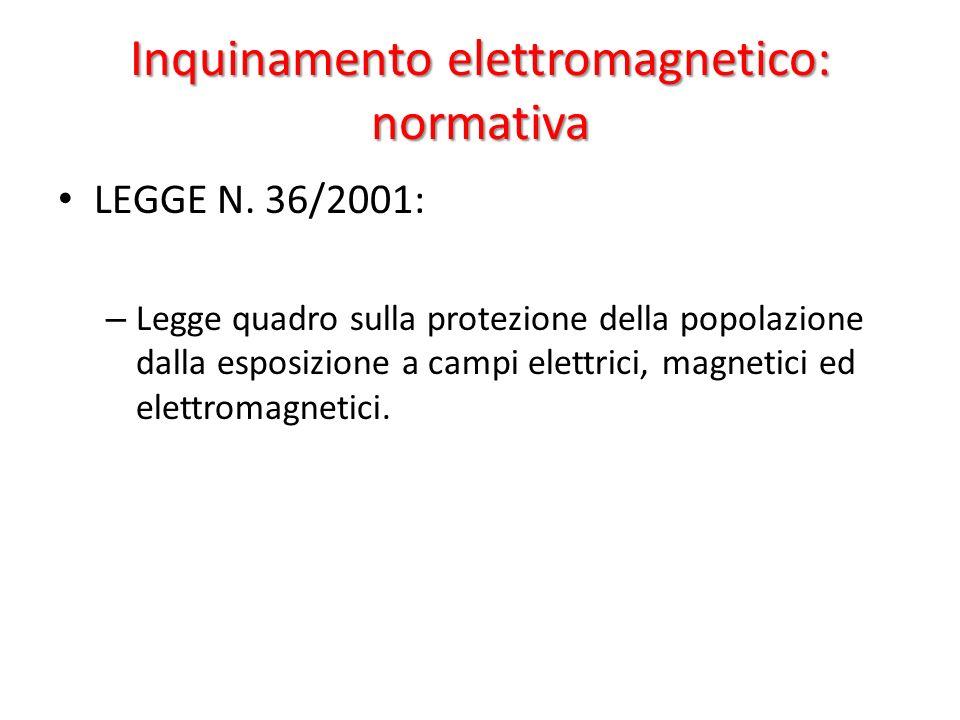 Inquinamento elettromagnetico: normativa LEGGE N. 36/2001: – Legge quadro sulla protezione della popolazione dalla esposizione a campi elettrici, magn