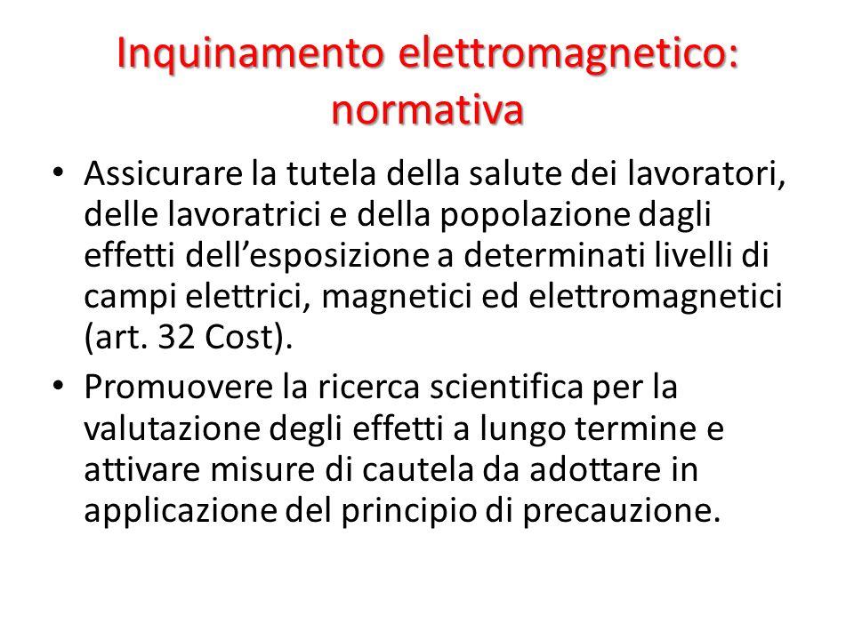 Inquinamento elettromagnetico: normativa Assicurare la tutela della salute dei lavoratori, delle lavoratrici e della popolazione dagli effetti dellesp