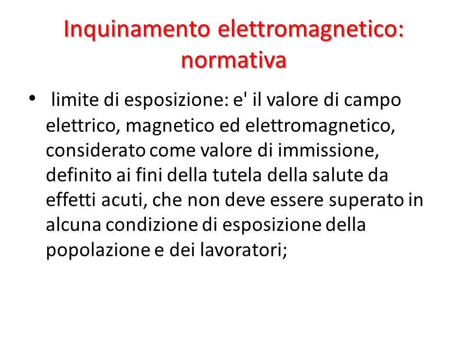Inquinamento elettromagnetico: normativa limite di esposizione: e' il valore di campo elettrico, magnetico ed elettromagnetico, considerato come valor