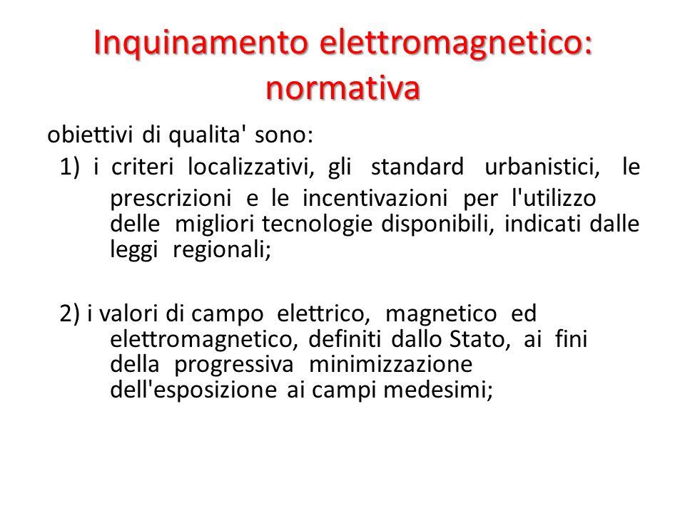 Inquinamento elettromagnetico: normativa obiettivi di qualita' sono: 1) i criteri localizzativi, gli standard urbanistici, le prescrizioni e le incent