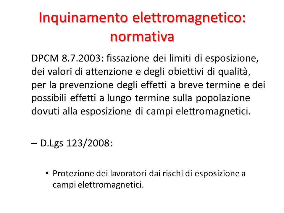 Inquinamento elettromagnetico: normativa DPCM 8.7.2003: fissazione dei limiti di esposizione, dei valori di attenzione e degli obiettivi di qualità, p