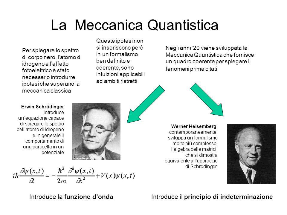 Latomo di idrogeno Secondo la fisica classica latomo dovrebbe essere instabile perché lelettrone ruotando attorno al nucleo dovrebbe perdere energia e