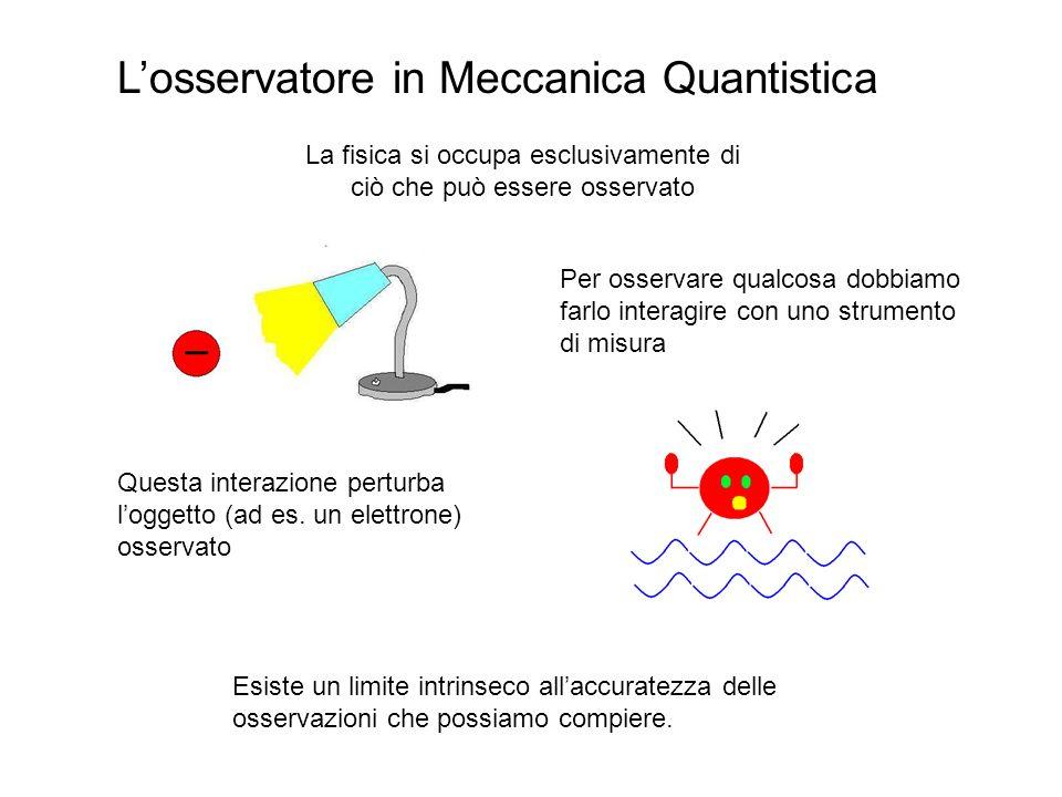 Fenomeni quantistici : leffetto tunnel Secondo la Meccanica Classica la pallina, partendo ferma dalla vetta della collina, non riuscirà mai a superare