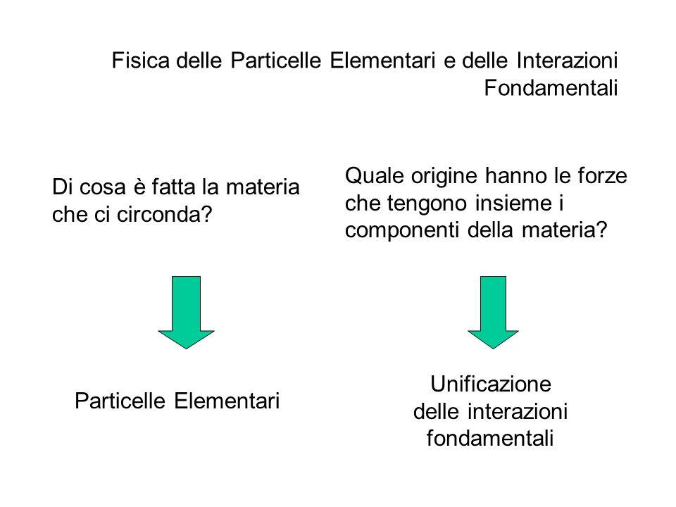 Fisica delle Particelle Elementari e delle Interazioni Fondamentali Di cosa è fatta la materia che ci circonda.