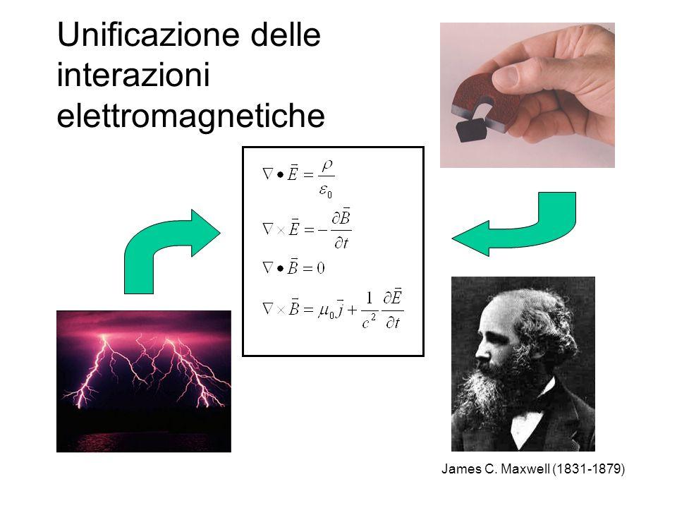 Unificazione delle interazioni elettromagnetiche James C. Maxwell (1831-1879)