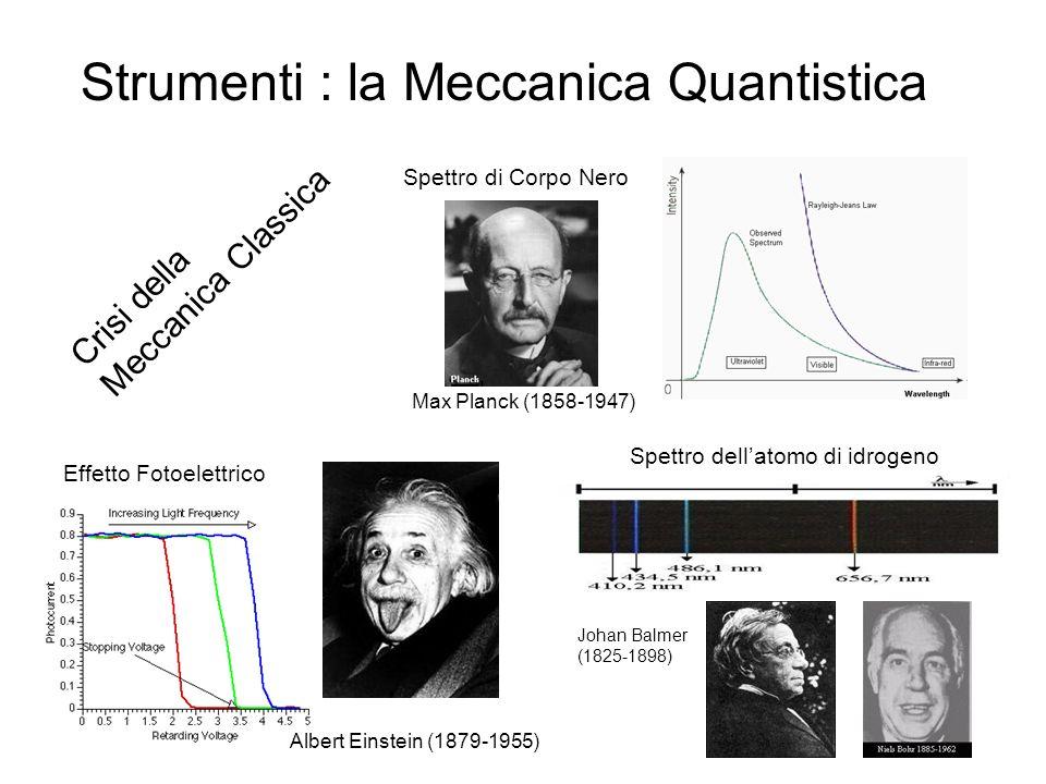 Strumenti : la Meccanica Quantistica Crisi della Meccanica Classica Max Planck (1858-1947) Spettro di Corpo Nero Effetto Fotoelettrico Albert Einstein (1879-1955) Spettro dellatomo di idrogeno Johan Balmer (1825-1898)