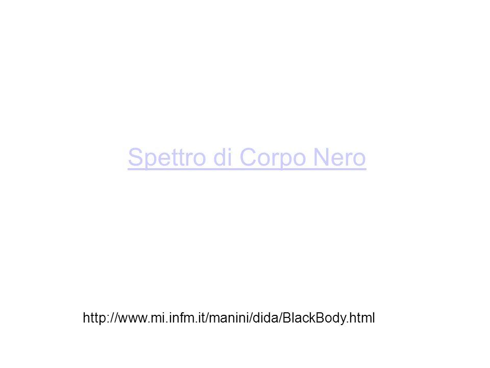 http://www.mi.infm.it/manini/dida/BlackBody.html Spettro di Corpo Nero