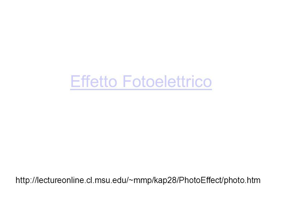 Effetto Fotoelettrico http://lectureonline.cl.msu.edu/~mmp/kap28/PhotoEffect/photo.htm
